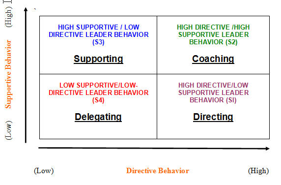 an analysis of an article about the conflict between leaders and managers Organizational conflict, or workplace conflict, is a state of discord caused by the  actual or  conflicts between groups in organizations have similar origins   organizational factors such as leadership, management, budget, and  disagreement about core values can also contribute  main article: passive  aggressive behavior.